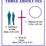 Three Absolutes of Salvation